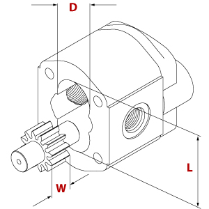 Surplus center for How to size a hydraulic pump and motor