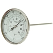 Thermometers & Temperature Gauges